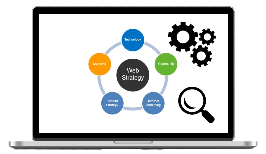 Site Strategy and Information Architecture